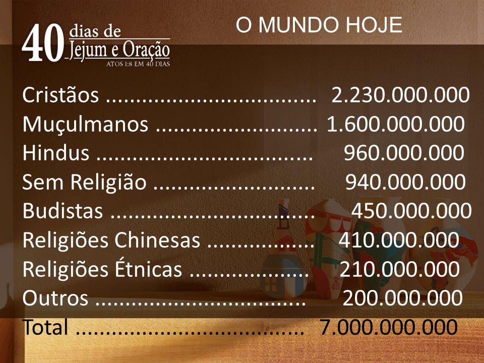 Cristãos................................... 2.230.000.000 Muçulmanos........................... 1.600.000.000 Hindus..................................