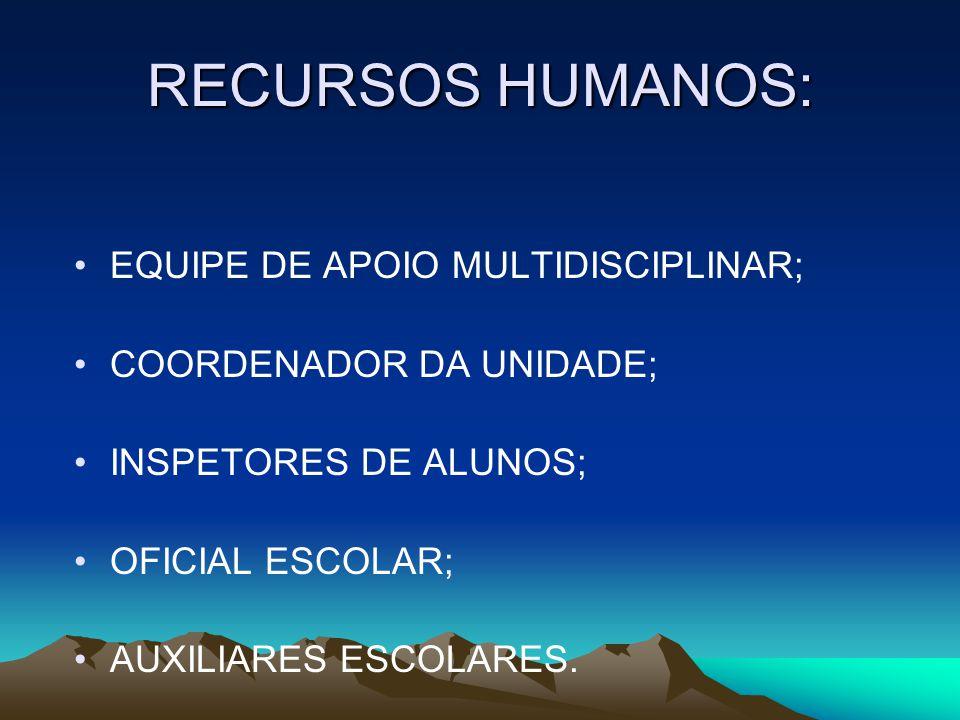 RECURSOS HUMANOS: EQUIPE DE APOIO MULTIDISCIPLINAR; COORDENADOR DA UNIDADE; INSPETORES DE ALUNOS; OFICIAL ESCOLAR; AUXILIARES ESCOLARES.