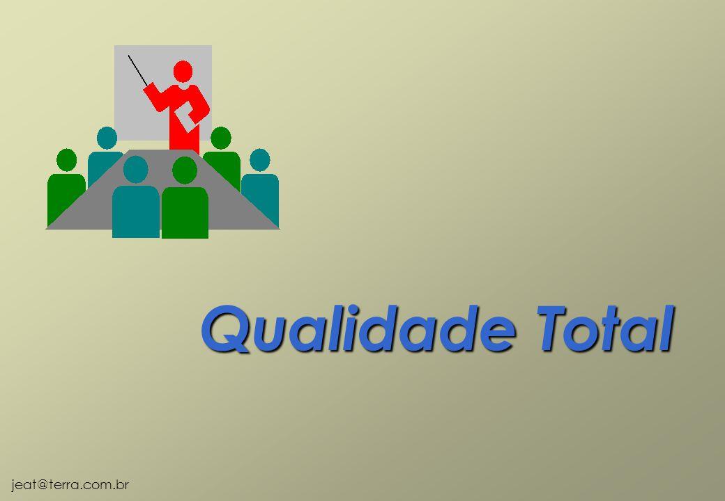 jeat@terra.com.br Qualidade Total
