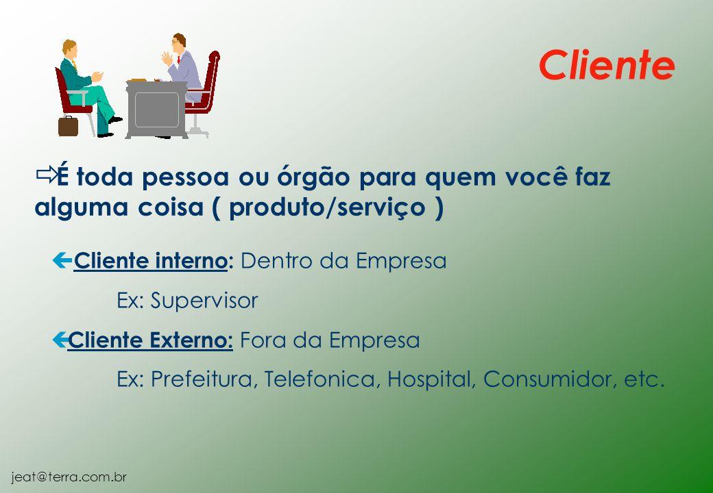 jeat@terra.com.br ð É toda pessoa ou órgão para quem você faz alguma coisa ( produto/serviço ) ç Cliente interno: Dentro da Empresa Ex: Supervisor ç C