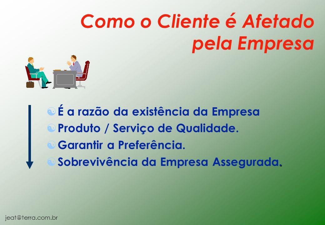 jeat@terra.com.br [ É a razão da existência da Empresa [ Produto / Serviço de Qualidade.