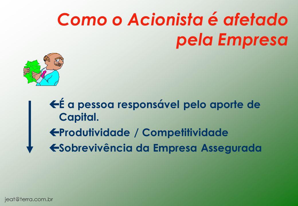 jeat@terra.com.br ç É a pessoa responsável pelo aporte de Capital. ç Produtividade / Competitividade ç Sobrevivência da Empresa Assegurada Como o Acio
