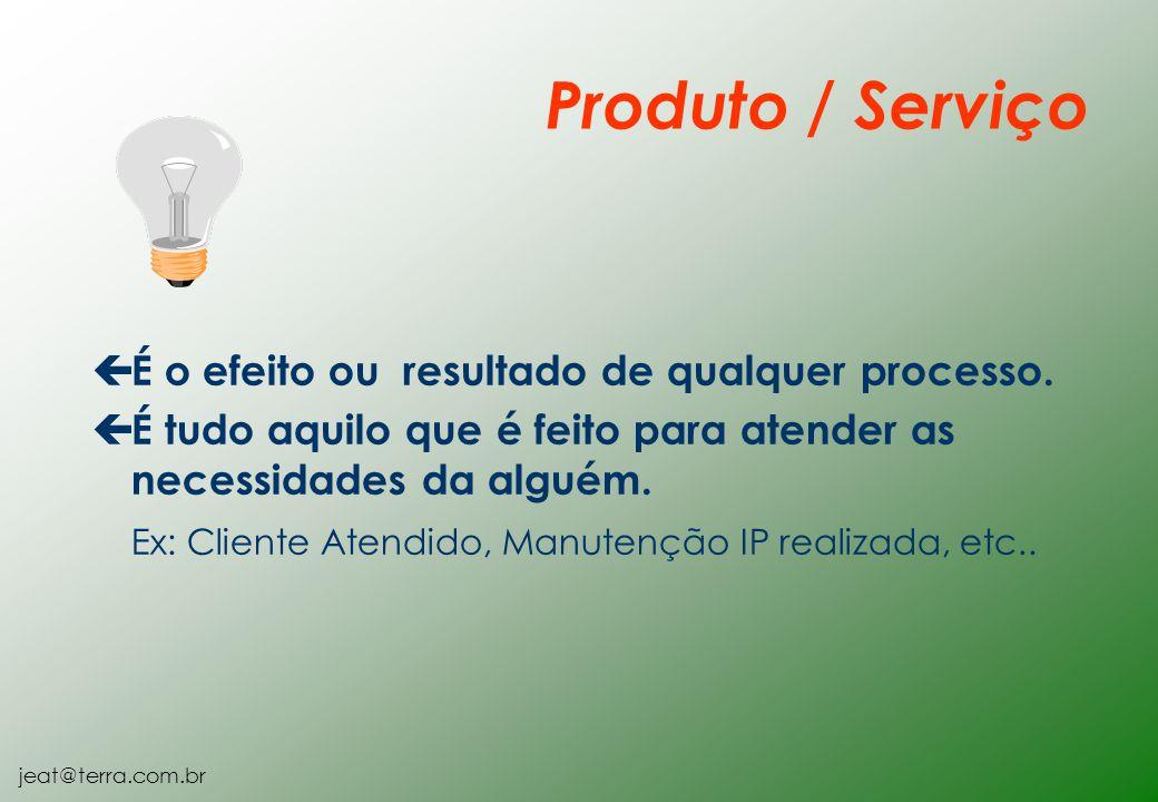 jeat@terra.com.br ç É o efeito ou resultado de qualquer processo. ç É tudo aquilo que é feito para atender as necessidades da alguém. Ex: Cliente Aten