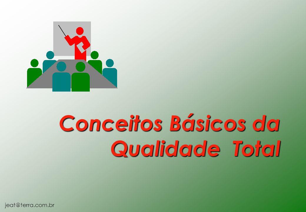 jeat@terra.com.br Conceitos Básicos da Qualidade Total