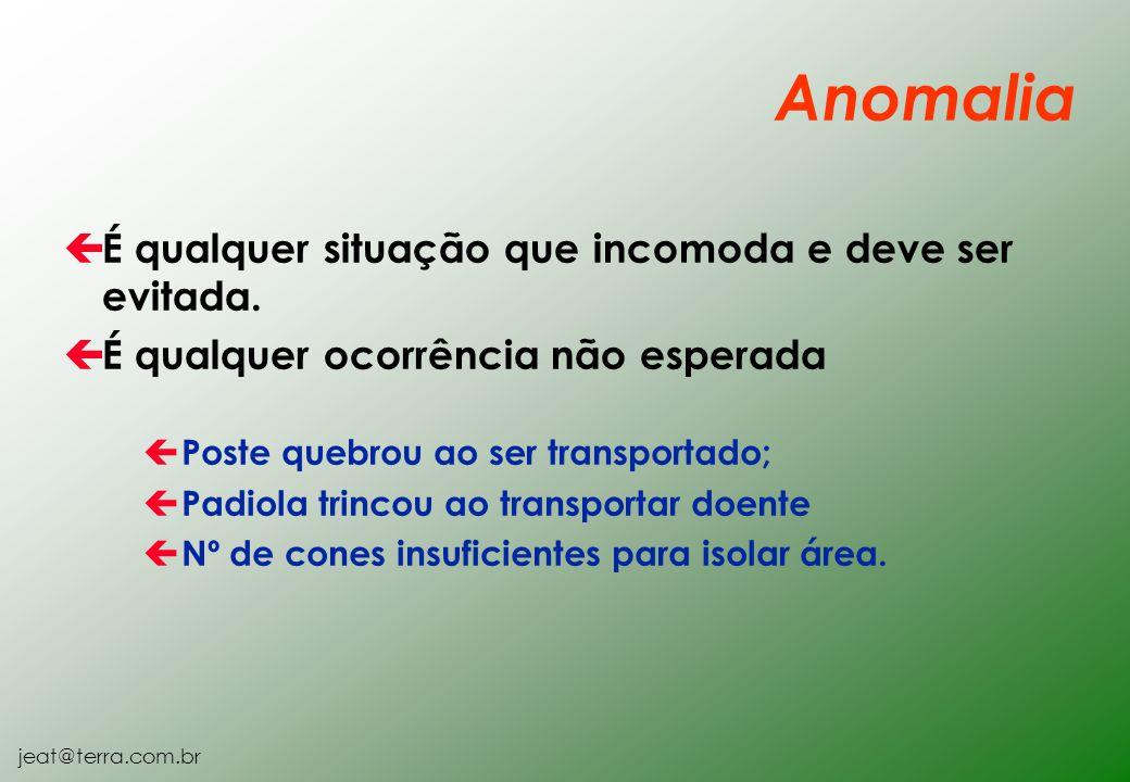 jeat@terra.com.br ç É qualquer situação que incomoda e deve ser evitada.