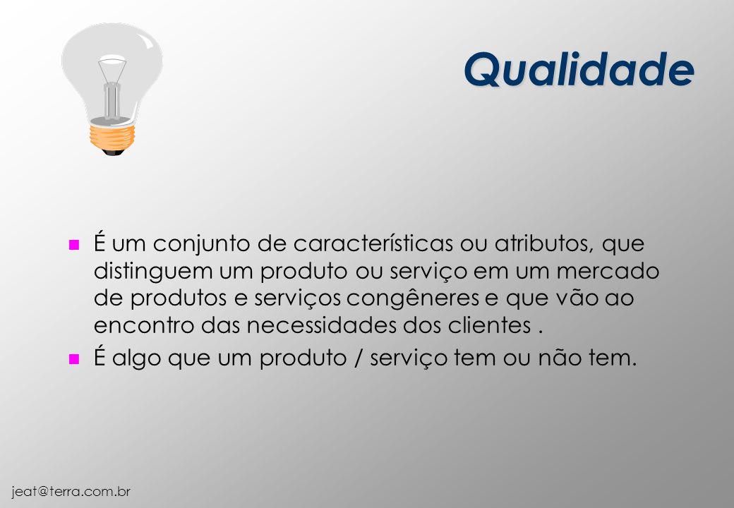 jeat@terra.com.br n É um conjunto de características ou atributos, que distinguem um produto ou serviço em um mercado de produtos e serviços congêneres e que vão ao encontro das necessidades dos clientes.
