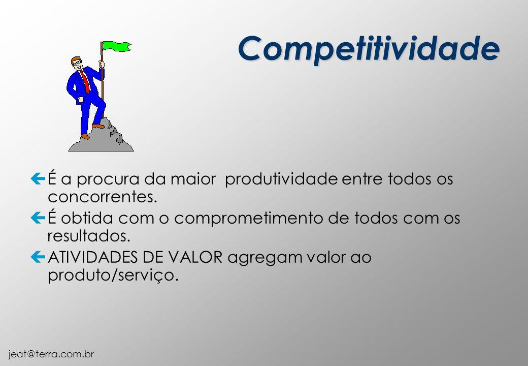 jeat@terra.com.br çÉ a procura da maior produtividade entre todos os concorrentes. çÉ obtida com o comprometimento de todos com os resultados. çATIVID