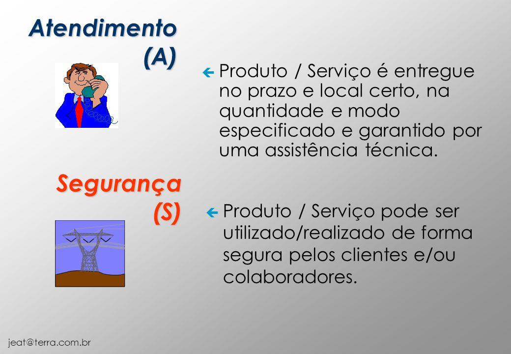 jeat@terra.com.br ç Produto / Serviço é entregue no prazo e local certo, na quantidade e modo especificado e garantido por uma assistência técnica. At