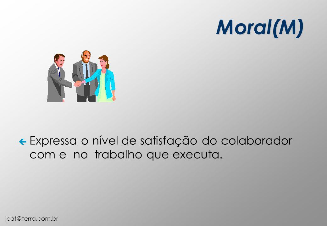 jeat@terra.com.br ç Expressa o nível de satisfação do colaborador com e no trabalho que executa. Moral(M)