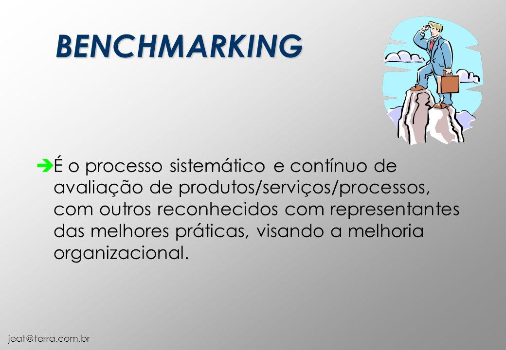 jeat@terra.com.br èÉ o processo sistemático e contínuo de avaliação de produtos/serviços/processos, com outros reconhecidos com representantes das melhores práticas, visando a melhoria organizacional.