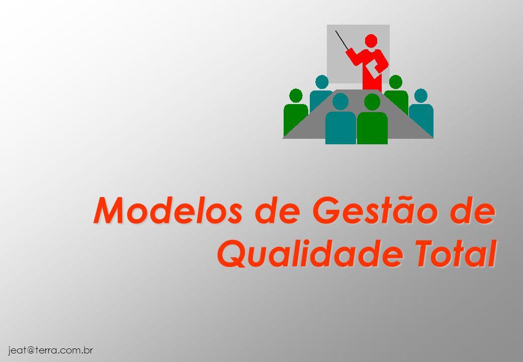 jeat@terra.com.br Modelos de Gestão de Qualidade Total