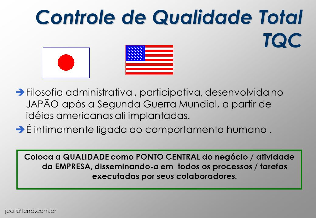 jeat@terra.com.br èFilosofia administrativa, participativa, desenvolvida no JAPÃO após a Segunda Guerra Mundial, a partir de idéias americanas ali imp