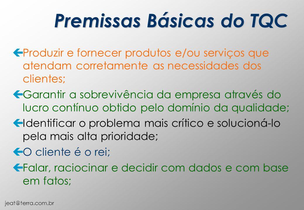 jeat@terra.com.br çProduzir e fornecer produtos e/ou serviços que atendam corretamente as necessidades dos clientes; çGarantir a sobrevivência da empr