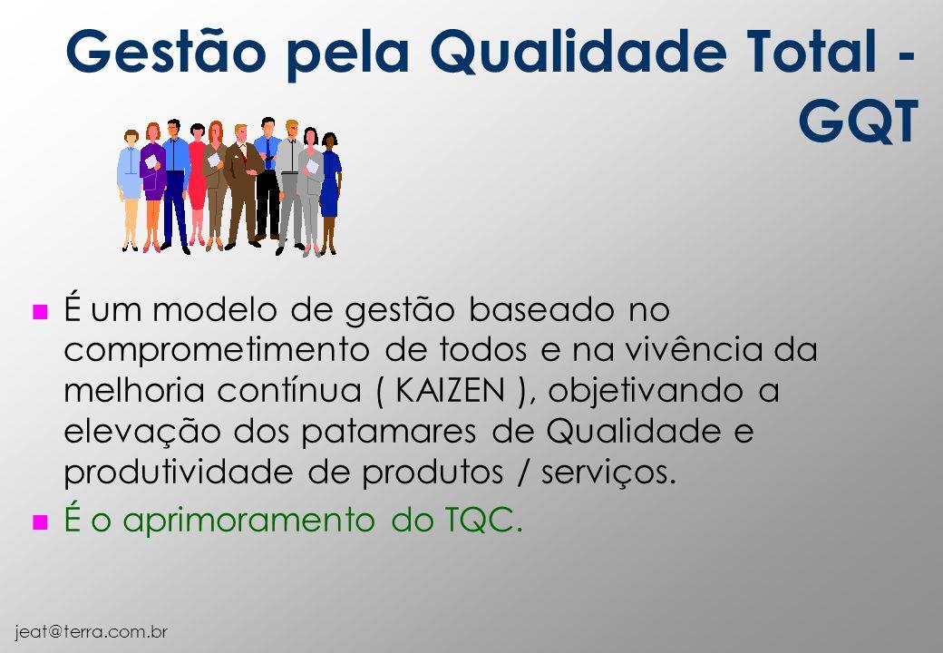 jeat@terra.com.br n É um modelo de gestão baseado no comprometimento de todos e na vivência da melhoria contínua ( KAIZEN ), objetivando a elevação dos patamares de Qualidade e produtividade de produtos / serviços.