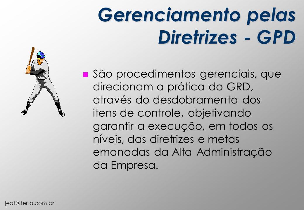 jeat@terra.com.br Gerenciamento pelas Diretrizes - GPD n São procedimentos gerenciais, que direcionam a prática do GRD, através do desdobramento dos itens de controle, objetivando garantir a execução, em todos os níveis, das diretrizes e metas emanadas da Alta Administração da Empresa.