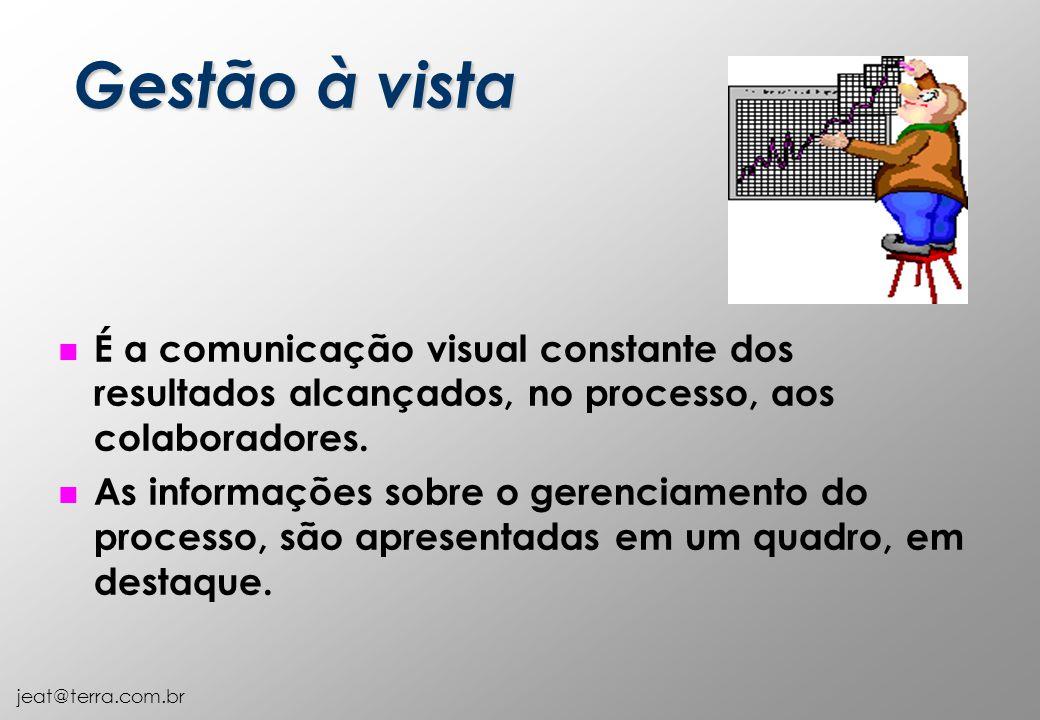 jeat@terra.com.br n É a comunicação visual constante dos resultados alcançados, no processo, aos colaboradores. n As informações sobre o gerenciamento