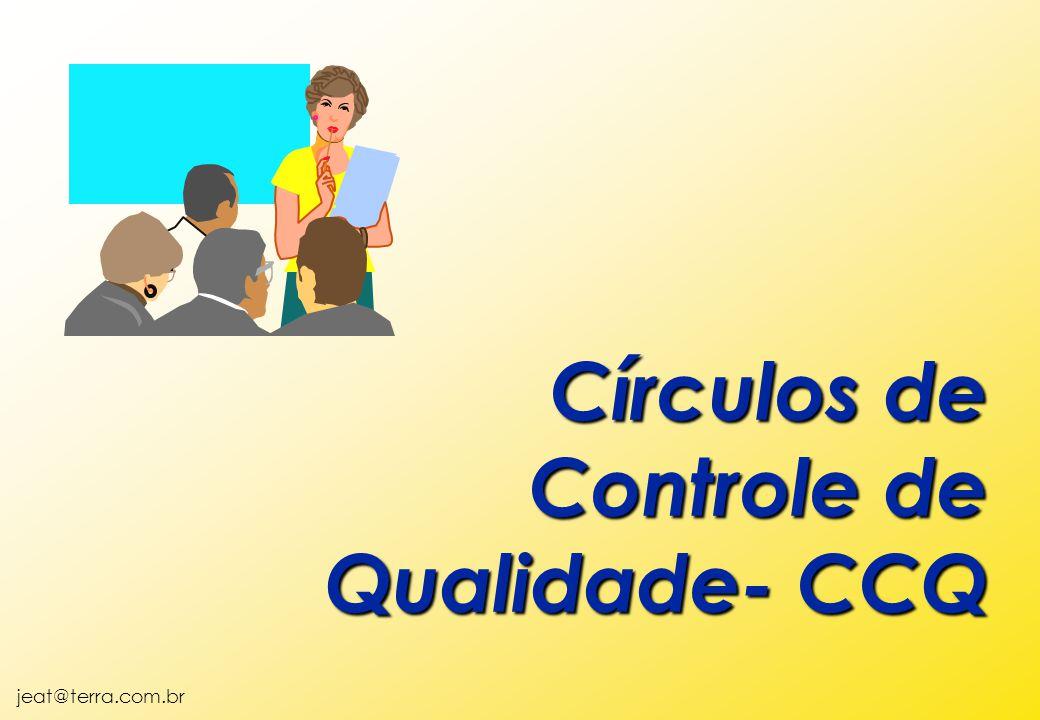 jeat@terra.com.br Círculos de Controle de Qualidade- CCQ