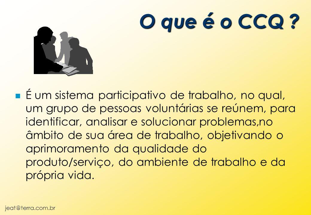jeat@terra.com.br n É um sistema participativo de trabalho, no qual, um grupo de pessoas voluntárias se reúnem, para identificar, analisar e soluciona
