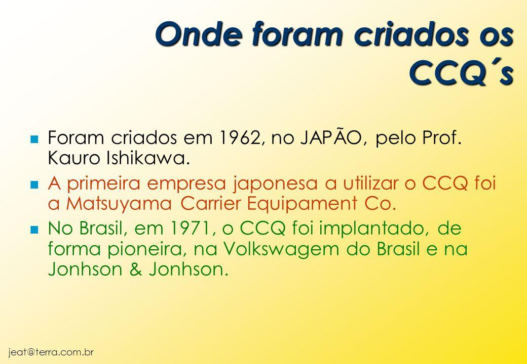 jeat@terra.com.br n Foram criados em 1962, no JAPÃO, pelo Prof. Kauro Ishikawa. n A primeira empresa japonesa a utilizar o CCQ foi a Matsuyama Carrier