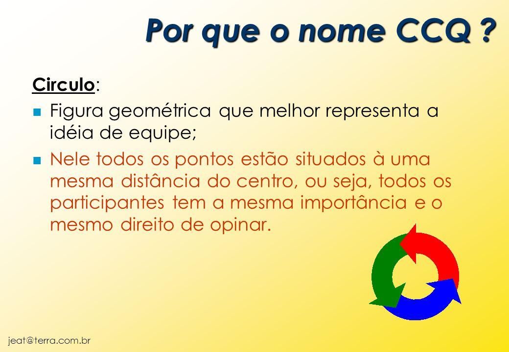 jeat@terra.com.br Circulo : n Figura geométrica que melhor representa a idéia de equipe; n Nele todos os pontos estão situados à uma mesma distância d