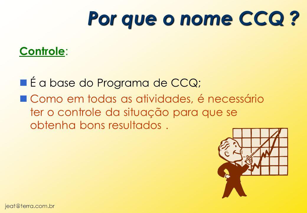 jeat@terra.com.br Controle : nÉ a base do Programa de CCQ; nComo em todas as atividades, é necessário ter o controle da situação para que se obtenha bons resultados.