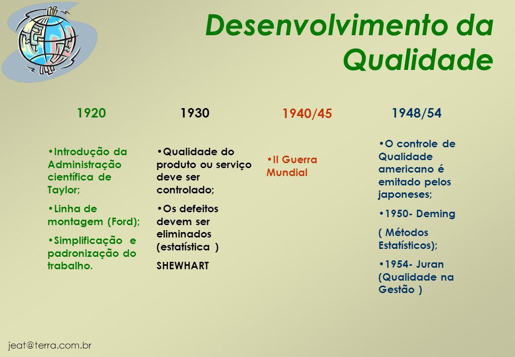 jeat@terra.com.br 1920 Introdução da Administração científica de Taylor; Linha de montagem (Ford); Simplificação e padronização do trabalho. 1930 Qual