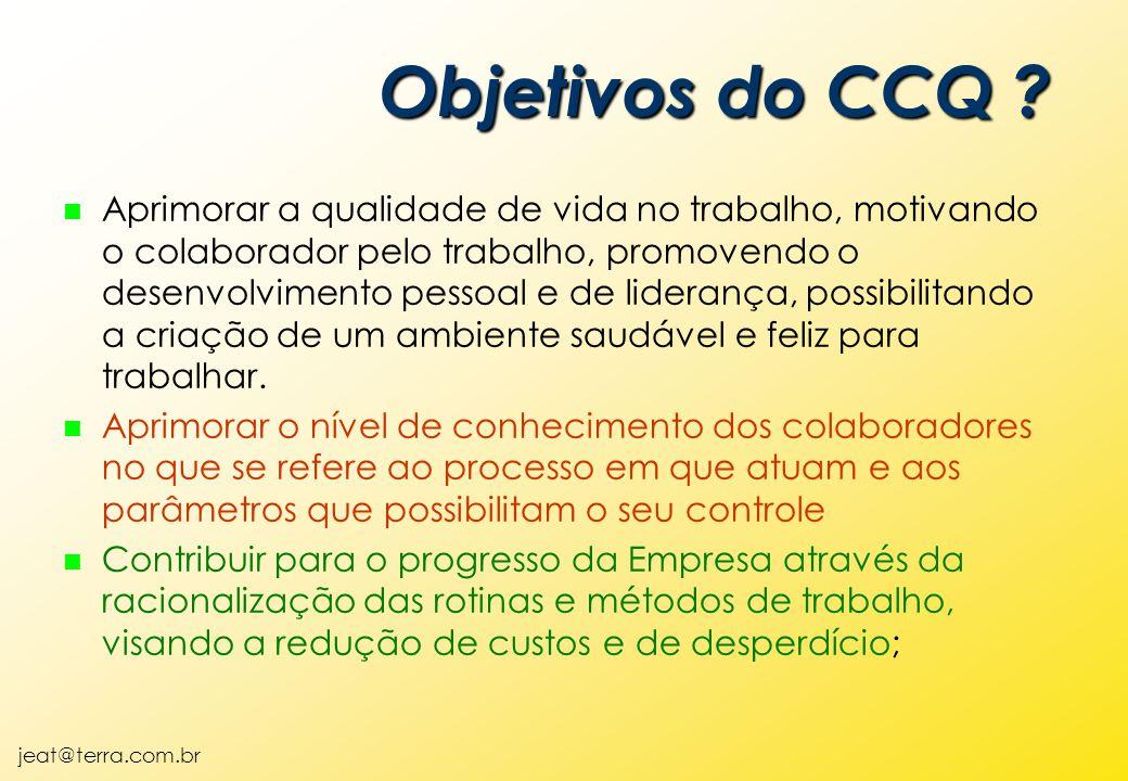 jeat@terra.com.br n Aprimorar a qualidade de vida no trabalho, motivando o colaborador pelo trabalho, promovendo o desenvolvimento pessoal e de lidera