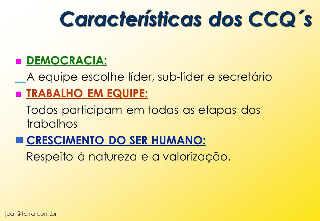 jeat@terra.com.br n DEMOCRACIA: A equipe escolhe líder, sub-líder e secretário n TRABALHO EM EQUIPE: Todos participam em todas as etapas dos trabalhos n CRESCIMENTO DO SER HUMANO: Respeito à natureza e a valorização.