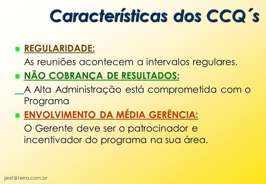 jeat@terra.com.br n REGULARIDADE: As reuniões acontecem a intervalos regulares. n NÃO COBRANÇA DE RESULTADOS: A Alta Administração está comprometida c