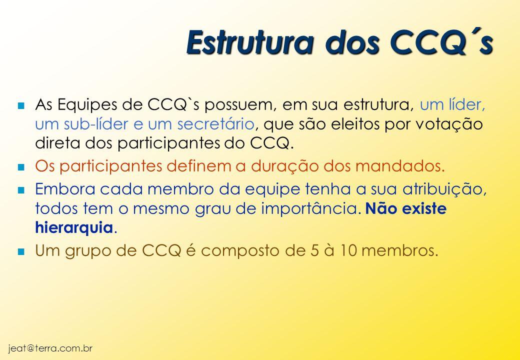 jeat@terra.com.br n As Equipes de CCQ`s possuem, em sua estrutura, um líder, um sub-líder e um secretário, que são eleitos por votação direta dos part