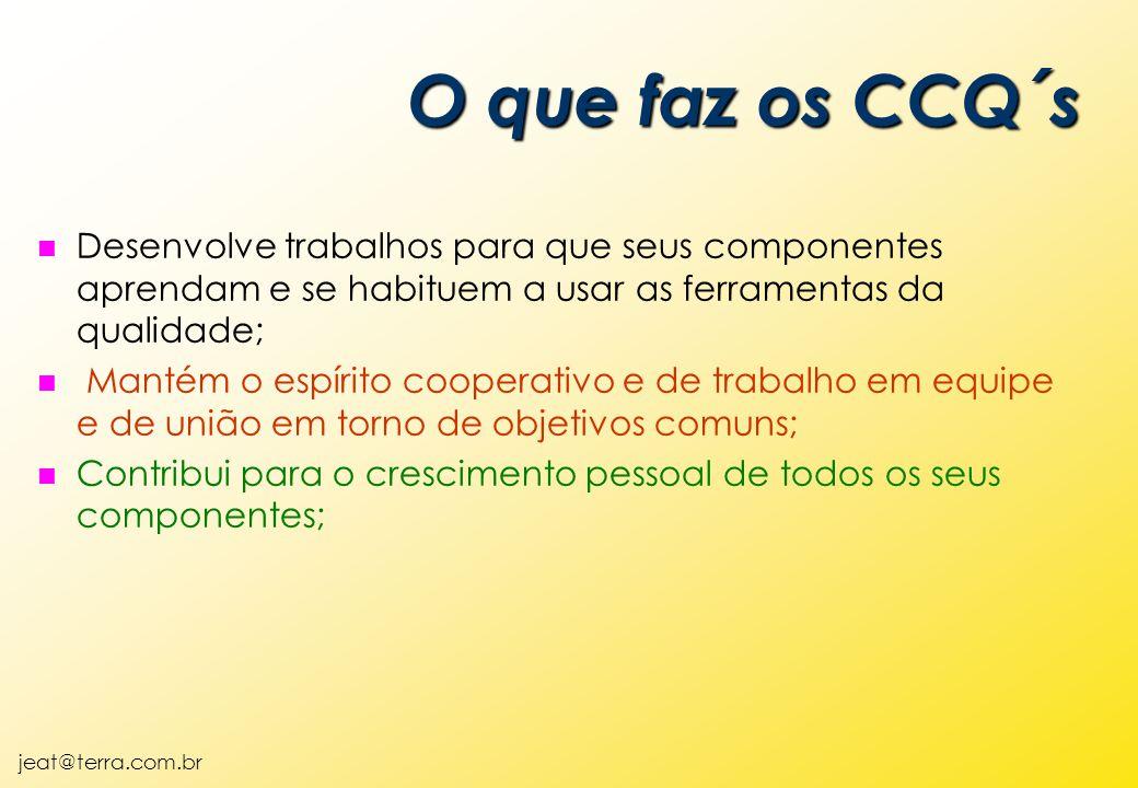 jeat@terra.com.br n Desenvolve trabalhos para que seus componentes aprendam e se habituem a usar as ferramentas da qualidade; n Mantém o espírito coop