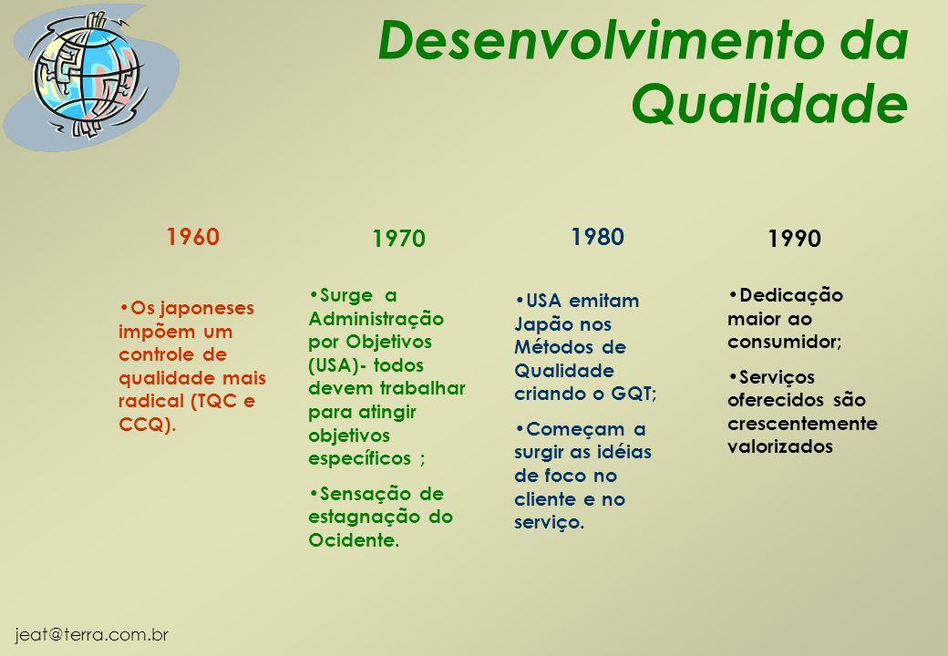 jeat@terra.com.br 1960 Os japoneses impõem um controle de qualidade mais radical (TQC e CCQ). 1970 Surge a Administração por Objetivos (USA)- todos de