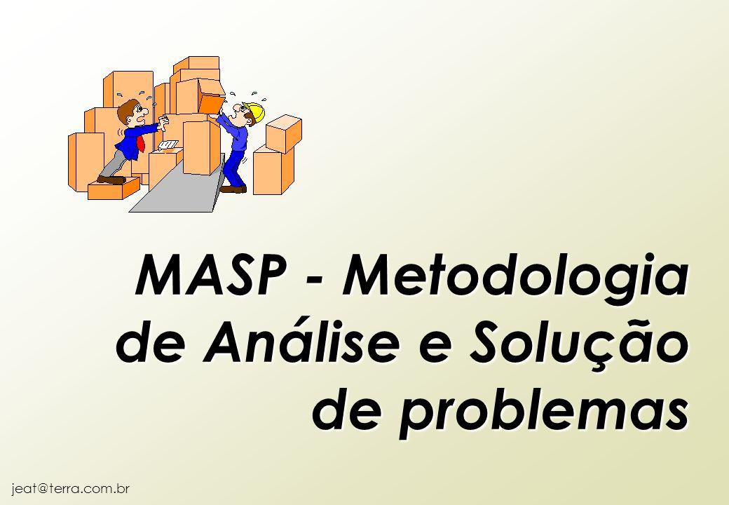 jeat@terra.com.br MASP - Metodologia de Análise e Solução de problemas