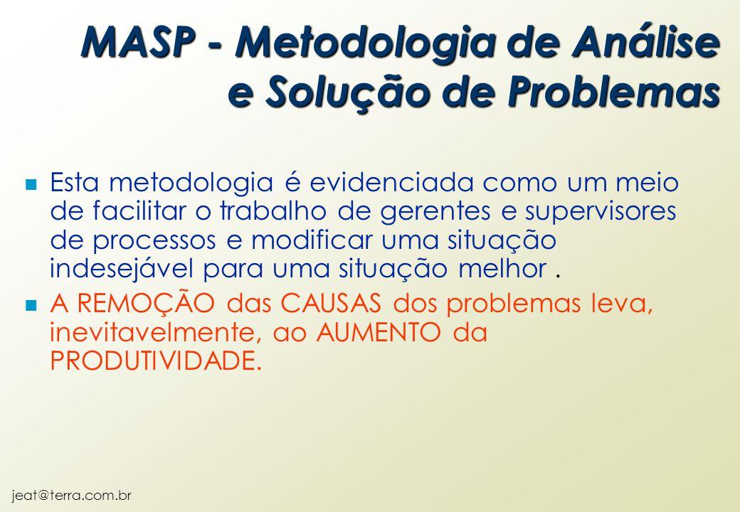 jeat@terra.com.br n Esta metodologia é evidenciada como um meio de facilitar o trabalho de gerentes e supervisores de processos e modificar uma situaç