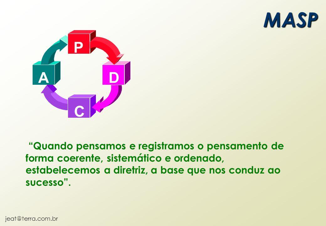 """jeat@terra.com.br MASP P D C A """"Quando pensamos e registramos o pensamento de forma coerente, sistemático e ordenado, estabelecemos a diretriz, a base"""