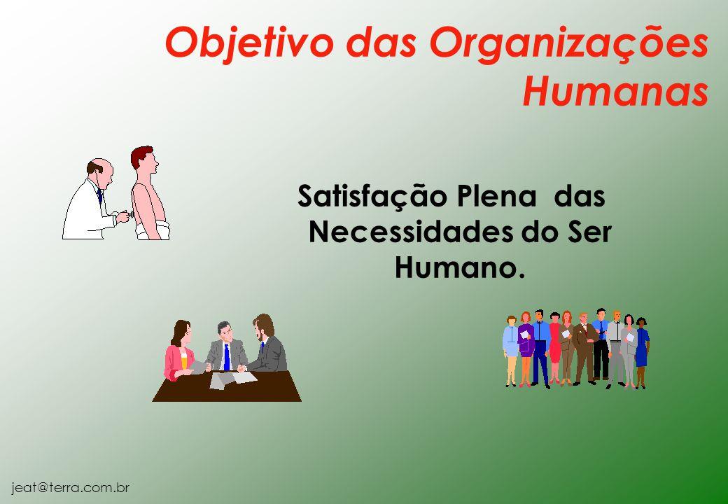 jeat@terra.com.br Satisfação Plena das Necessidades do Ser Humano. Objetivo das Organizações Humanas