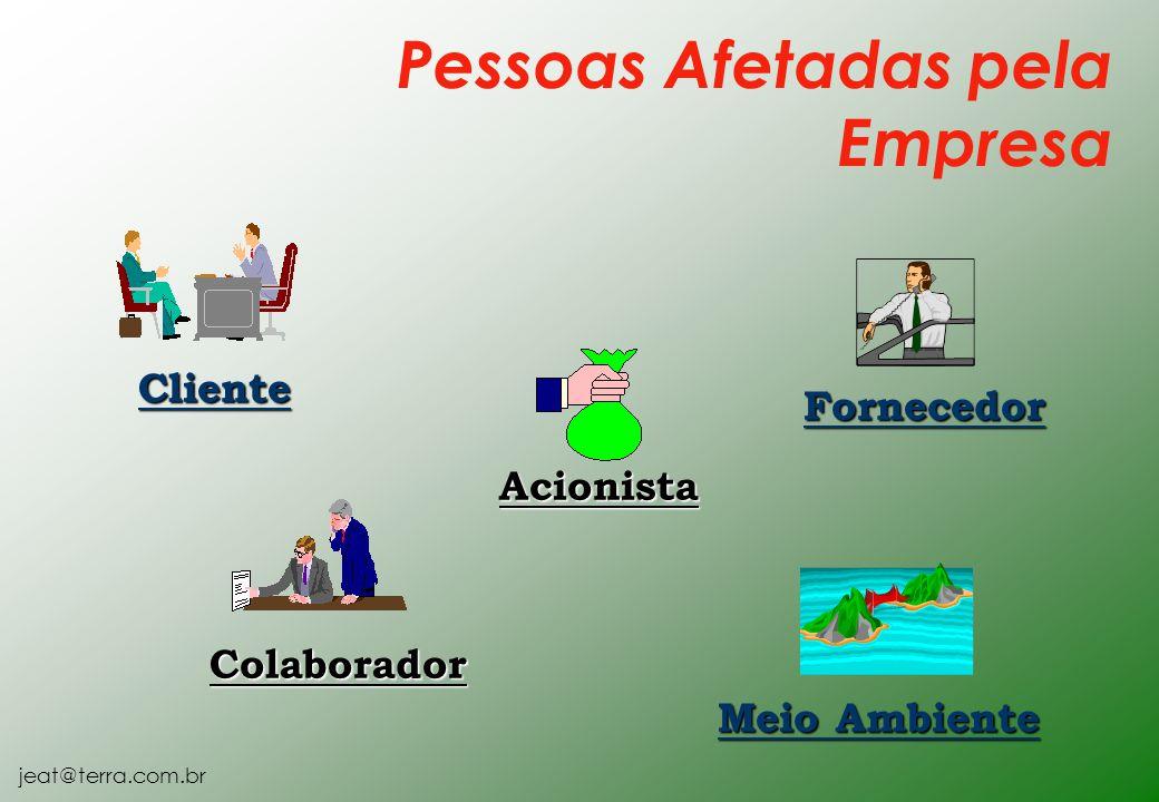 jeat@terra.com.br Pessoas Afetadas pela Empresa Cliente Colaborador Acionista Meio Ambiente Fornecedor