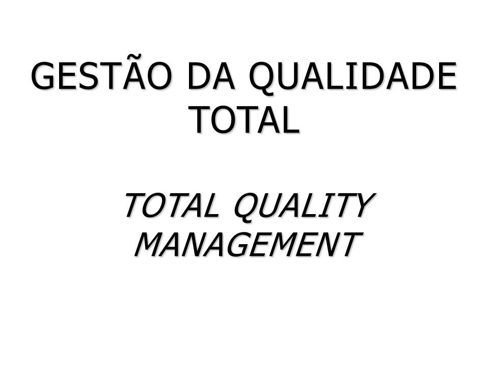 GESTÃO DA QUALIDADE TOTAL TOTAL QUALITY MANAGEMENT