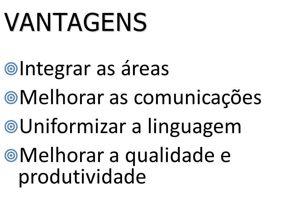 VANTAGENS  Integrar as áreas  Melhorar as comunicações  Uniformizar a linguagem  Melhorar a qualidade e produtividade