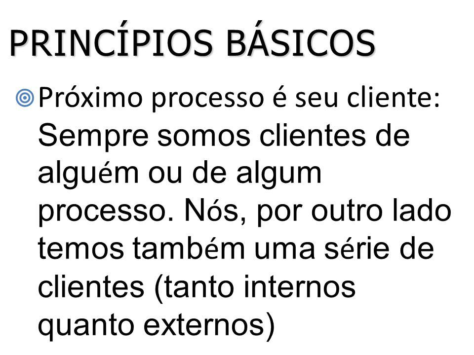  Próximo processo é seu cliente: Sempre somos clientes de algu é m ou de algum processo.