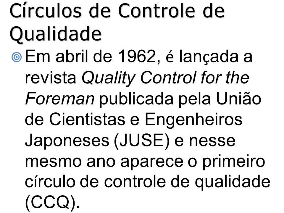 Círculos de Controle de Qualidade  Em abril de 1962, é lan ç ada a revista Quality Control for the Foreman publicada pela União de Cientistas e Engenheiros Japoneses (JUSE) e nesse mesmo ano aparece o primeiro c í rculo de controle de qualidade (CCQ).