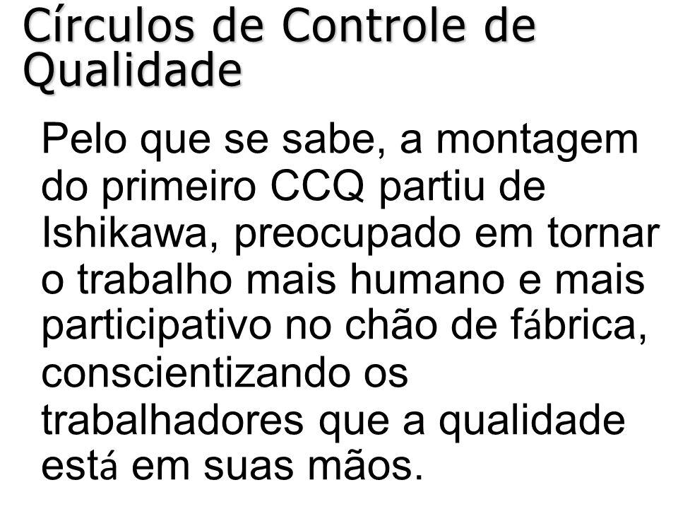 Pelo que se sabe, a montagem do primeiro CCQ partiu de Ishikawa, preocupado em tornar o trabalho mais humano e mais participativo no chão de f á brica, conscientizando os trabalhadores que a qualidade est á em suas mãos.