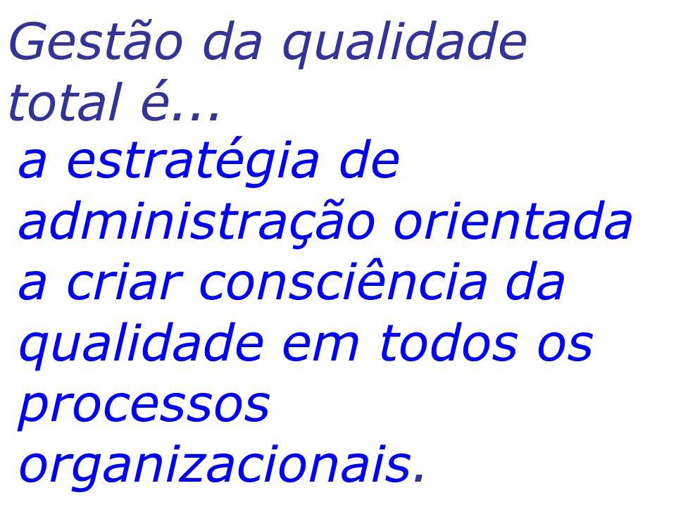 a estratégia de administração orientada a criar consciência da qualidade em todos os processos organizacionais.