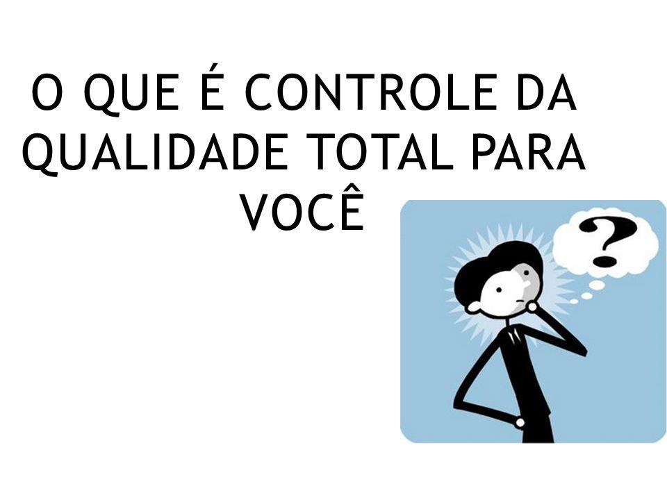  TQC = Controle Total + Qualidade Total  Controle total é o controle exercido por todas as pessoas da empresa, de forma harmônica (sistêmica) e metódica (baseado no ciclo PDCA)