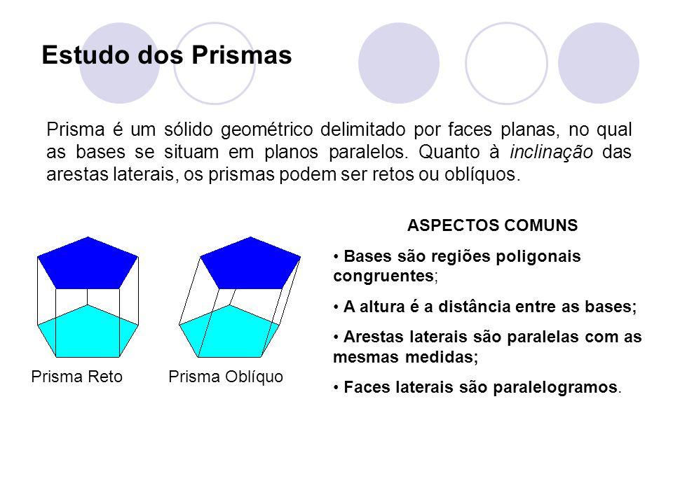 ObjetoPrisma retoPrisma oblíquo Arestas lateraistêm a mesma medida Arestas laterais são perpendiculares ao plano da base são oblíquas ao plano da base Faces lateraissão retangularesnão são retangulares Prisma RetoPrisma Oblíquo
