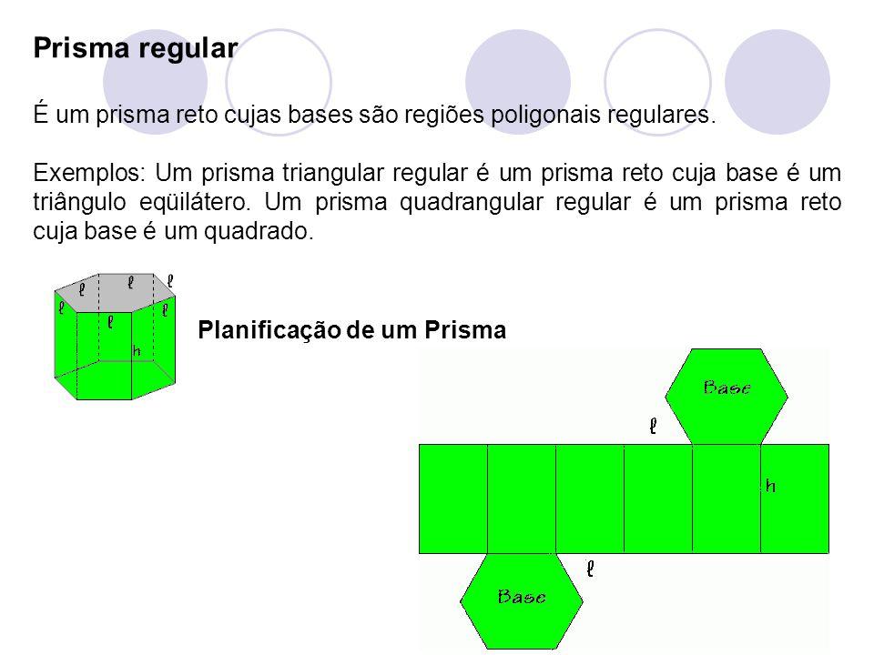 Prisma regular É um prisma reto cujas bases são regiões poligonais regulares. Exemplos: Um prisma triangular regular é um prisma reto cuja base é um t