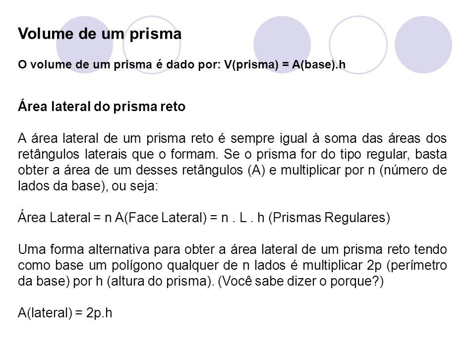 Volume de um prisma O volume de um prisma é dado por: V(prisma) = A(base).h Área lateral do prisma reto A área lateral de um prisma reto é sempre igua