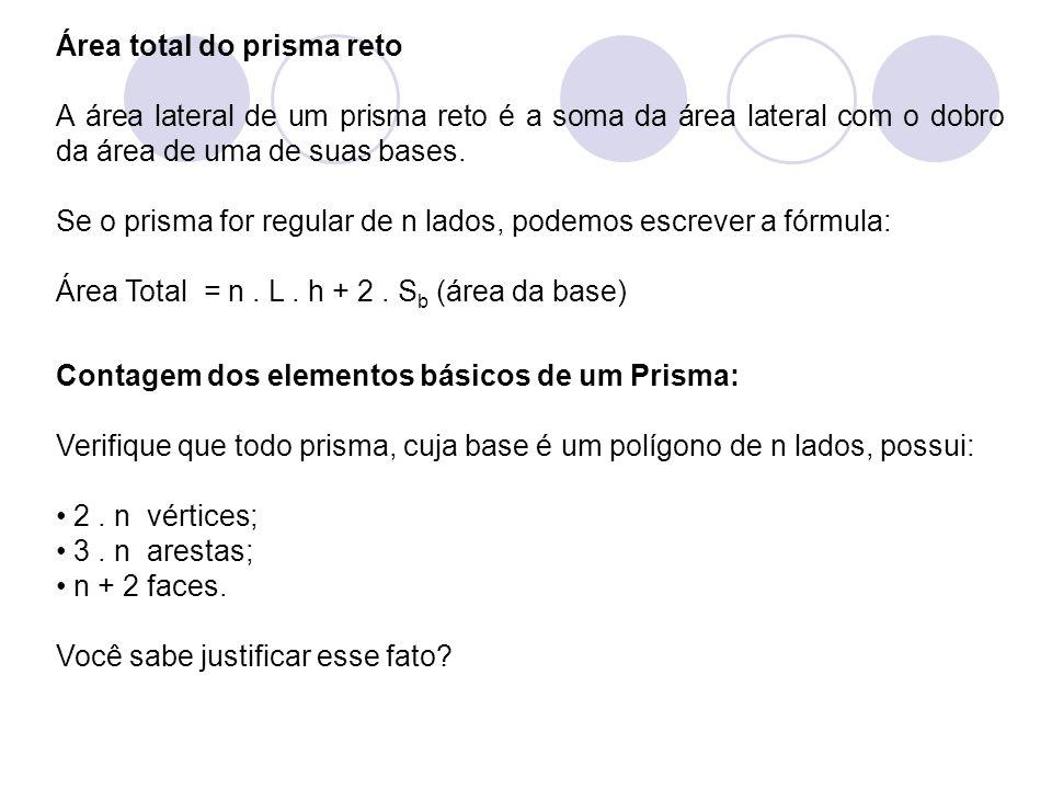 Área total do prisma reto A área lateral de um prisma reto é a soma da área lateral com o dobro da área de uma de suas bases.