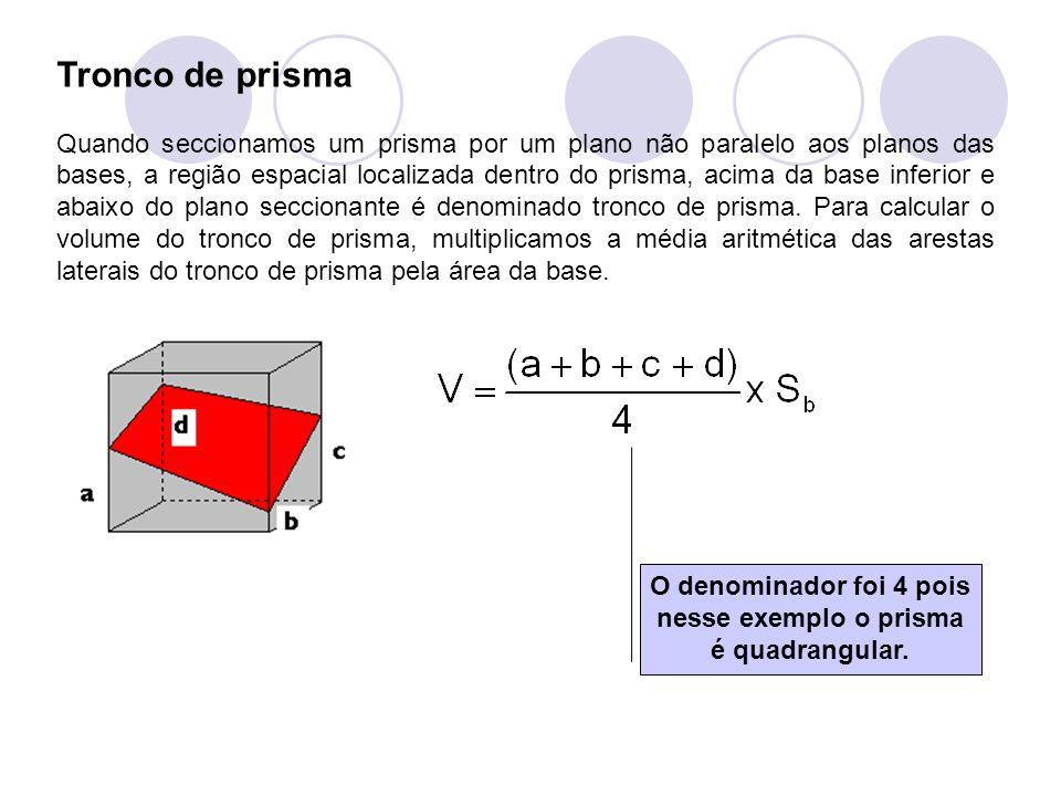 Tronco de prisma Quando seccionamos um prisma por um plano não paralelo aos planos das bases, a região espacial localizada dentro do prisma, acima da