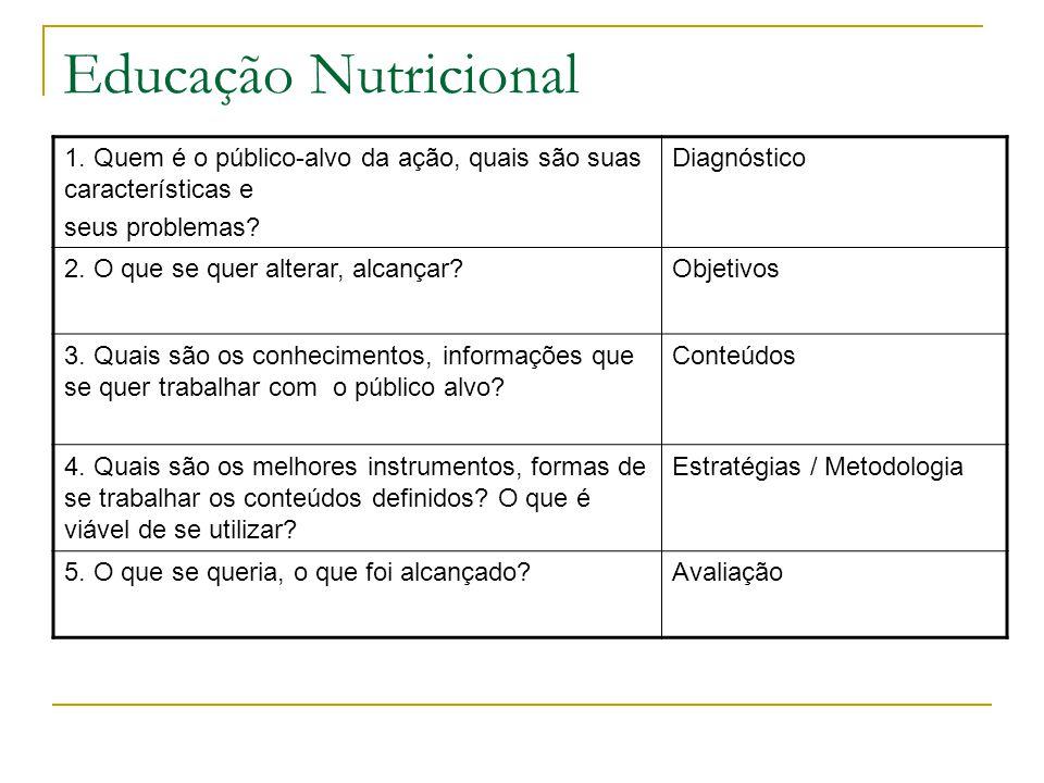 Educação Nutricional 1. Quem é o público-alvo da ação, quais são suas características e seus problemas? Diagnóstico 2. O que se quer alterar, alcançar